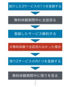 NEWGAME を全話無料で見る方法の解説画像