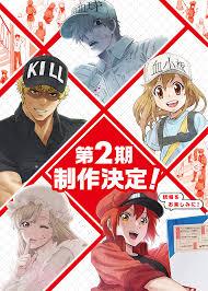 2018年アニメ売上ランキング8位 はたらく細胞 キービジュアル