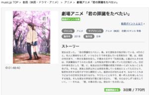 劇場版アニメ 君の膵臓を食べたい music.jp 作品紹介